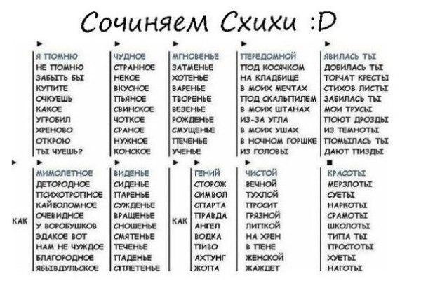 Смешное фото Сочиняем стихи